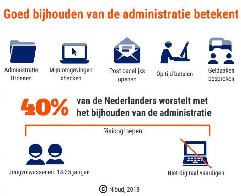 infographic administratie